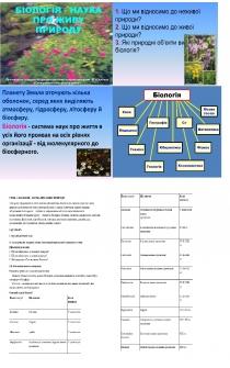 Біологія - наука про живу природу. 7