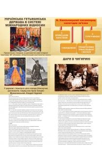 Рубрика: История Украины 8