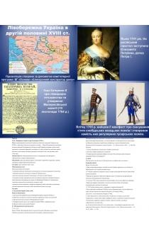 Другие книги по теме «История Украины 8 класс Конспект+Презентация»